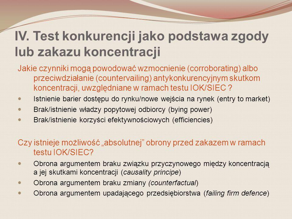 IV. Test konkurencji jako podstawa zgody lub zakazu koncentracji Jakie czynniki mogą powodować wzmocnienie (corroborating) albo przeciwdziałanie (coun