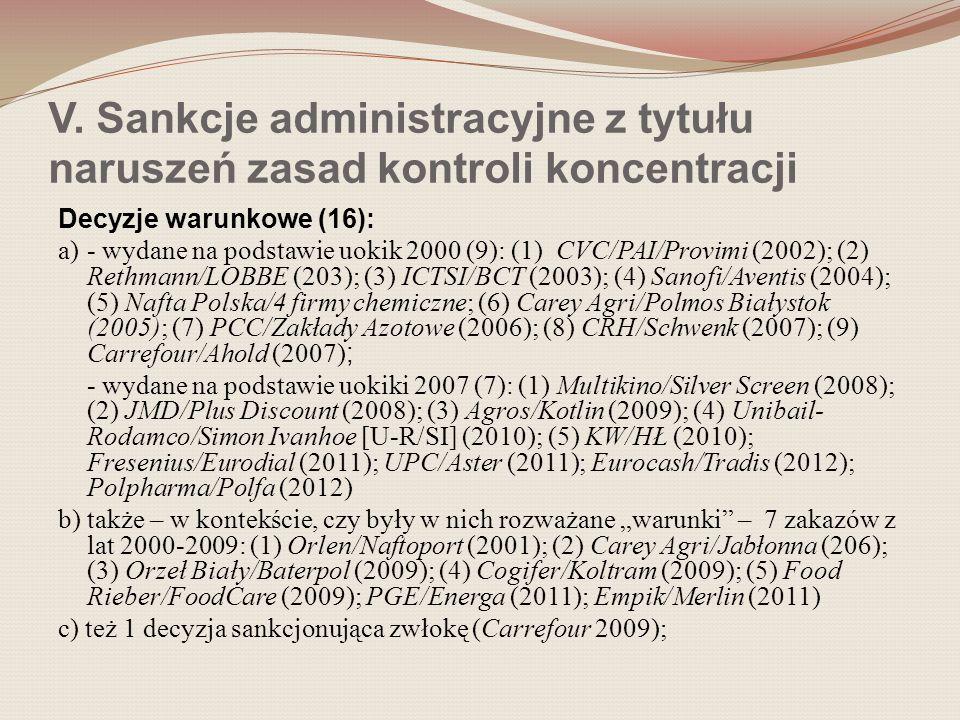 V. Sankcje administracyjne z tytułu naruszeń zasad kontroli koncentracji Decyzje warunkowe (16): a)- wydane na podstawie uokik 2000 (9): (1) CVC/PAI/P