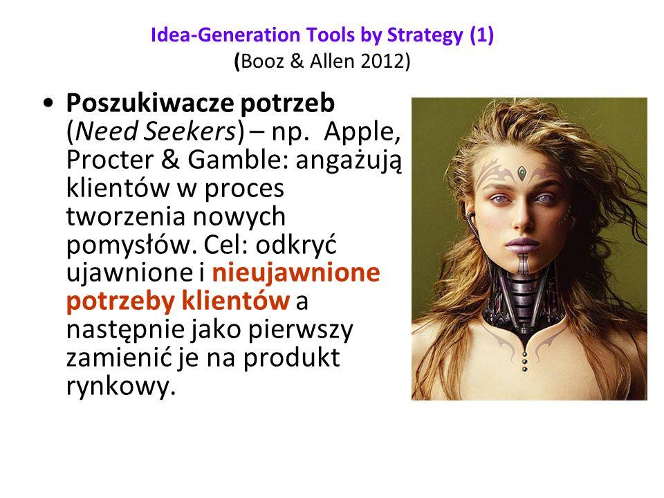 Idea-Generation Tools by Strategy (1) (Booz & Allen 2012) Poszukiwacze potrzeb (Need Seekers) – np.