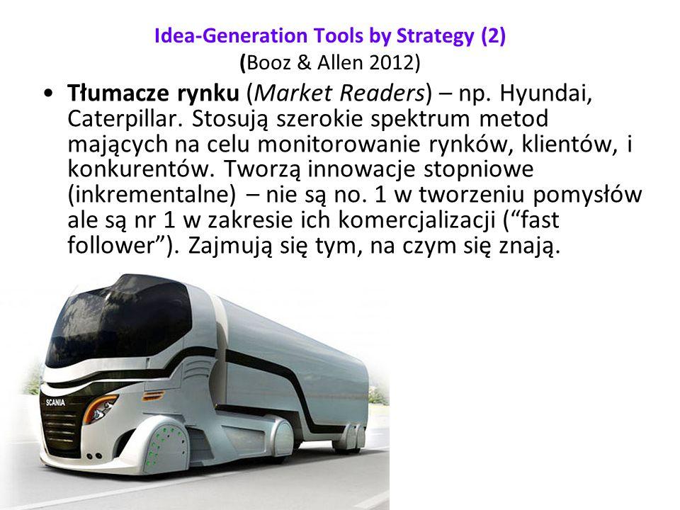 Idea-Generation Tools by Strategy (2) (Booz & Allen 2012) Tłumacze rynku (Market Readers) – np.