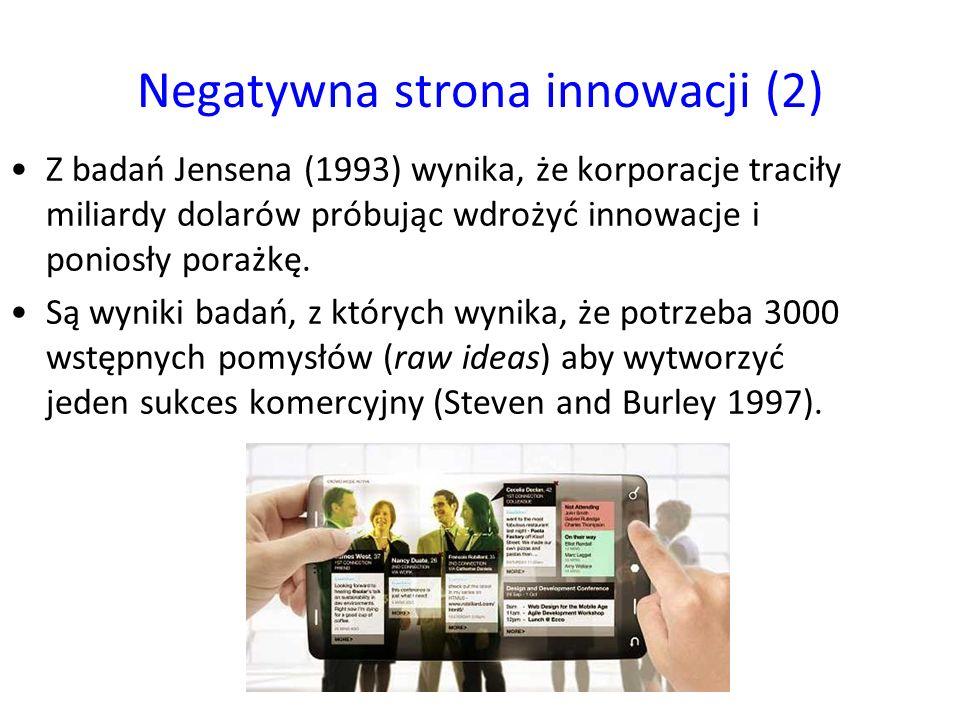 Negatywna strona innowacji (2) Z badań Jensena (1993) wynika, że korporacje traciły miliardy dolarów próbując wdrożyć innowacje i poniosły porażkę.