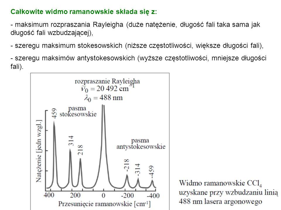 Całkowite widmo ramanowskie składa się z: - maksimum rozpraszania Rayleigha (duże natężenie, długość fali taka sama jak długość fali wzbudzającej), - szeregu maksimum stokesowskich (niższe częstotliwości, większe długości fali), - szeregu maksimów antystokesowskich (wyższe częstotliwości, mniejsze długości fali).