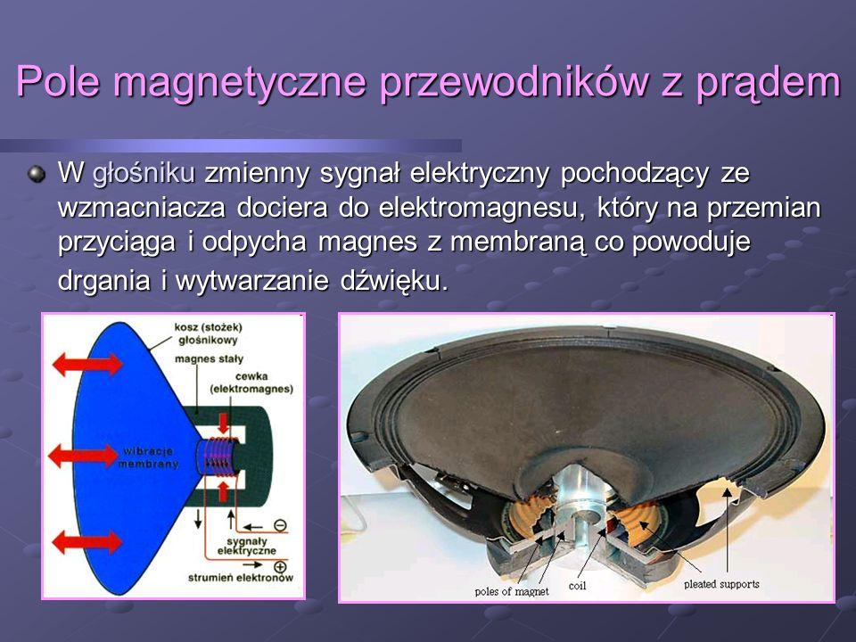 Pole magnetyczne przewodników z prądem W głośniku zmienny sygnał elektryczny pochodzący ze wzmacniacza dociera do elektromagnesu, który na przemian przyciąga i odpycha magnes z membraną co powoduje drgania i wytwarzanie dźwięku.