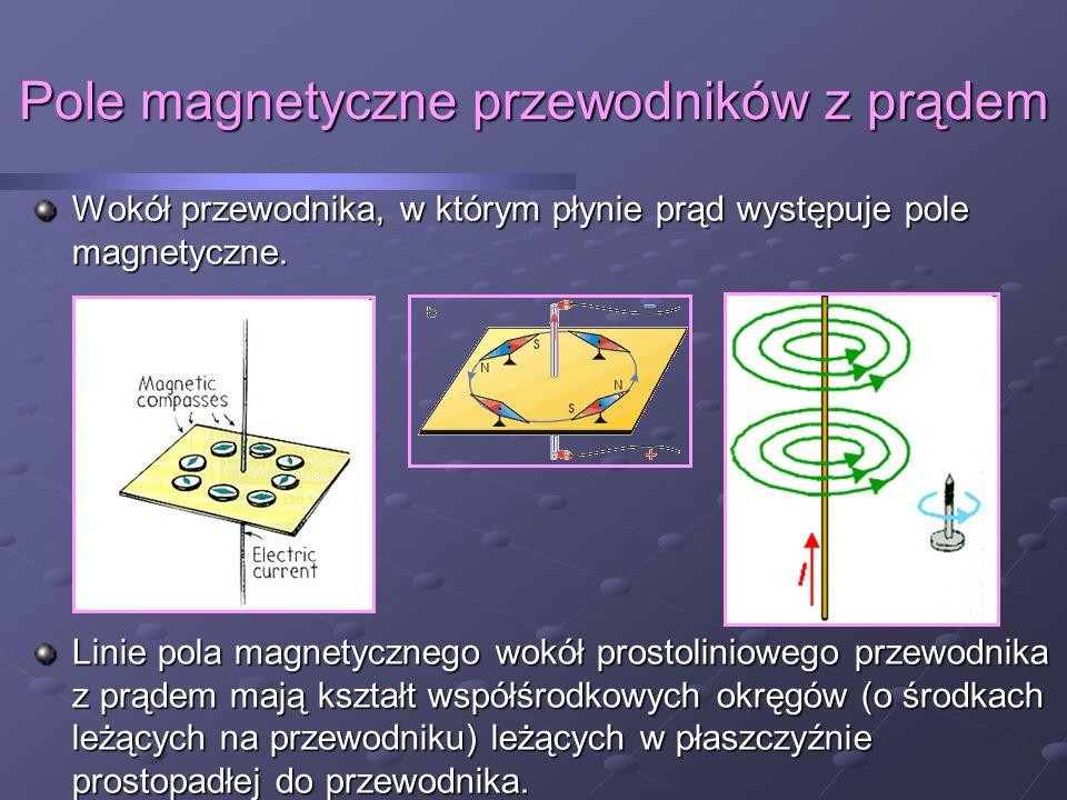 Pole magnetyczne przewodników z prądem Zwrot linii pola ustalamy posługując się tak zwaną regułą prawej dłoni.