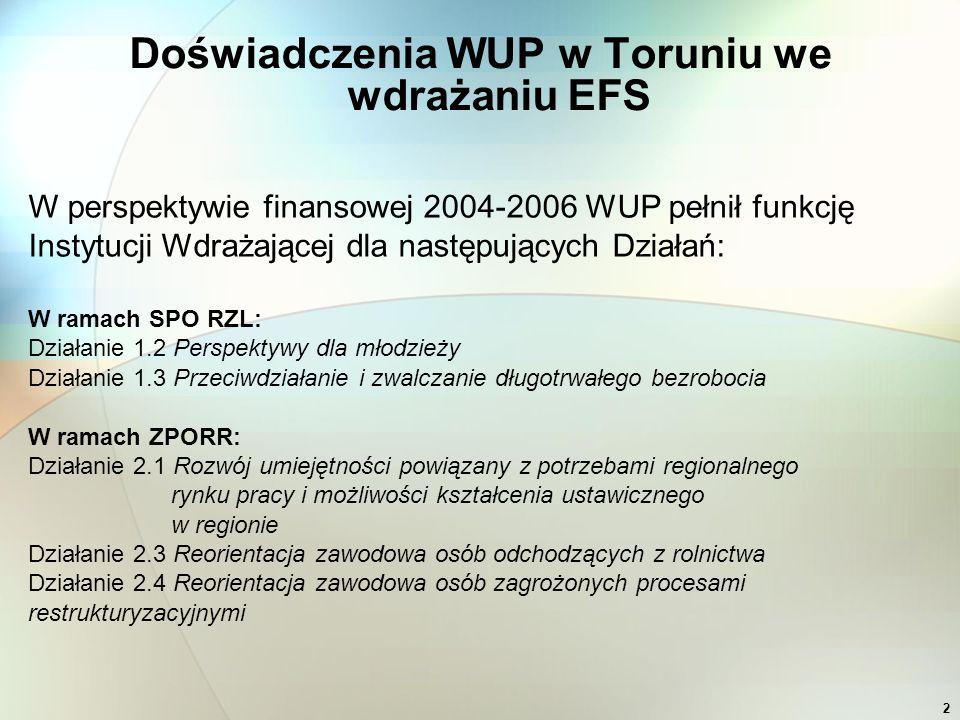 2 Doświadczenia WUP w Toruniu we wdrażaniu EFS W perspektywie finansowej 2004-2006 WUP pełnił funkcję Instytucji Wdrażającej dla następujących Działań