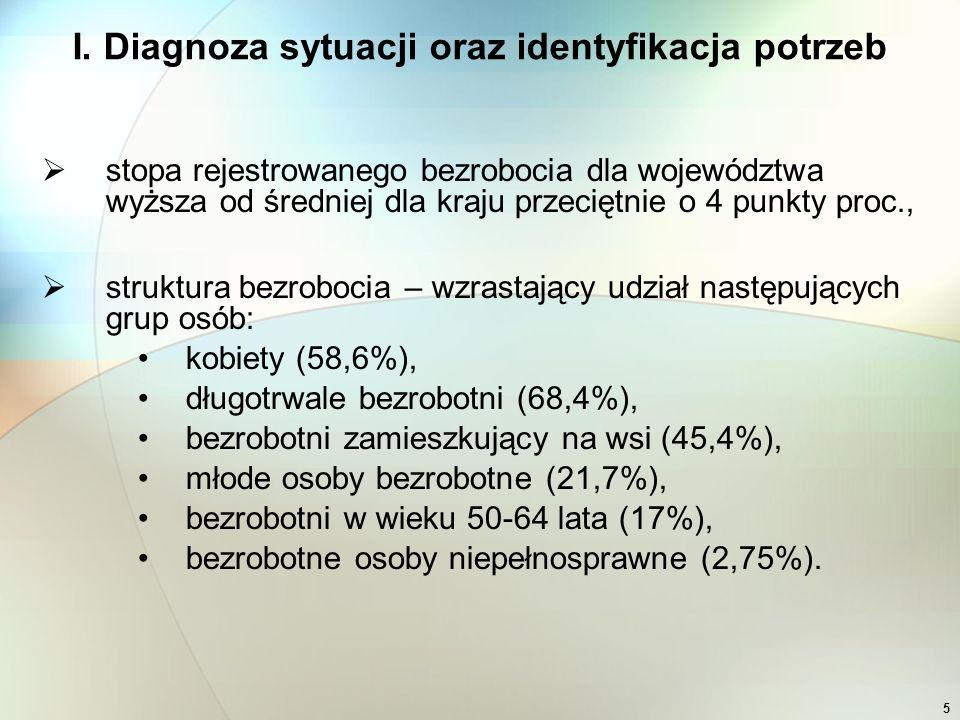 5 I. Diagnoza sytuacji oraz identyfikacja potrzeb  stopa rejestrowanego bezrobocia dla województwa wyższa od średniej dla kraju przeciętnie o 4 punkt