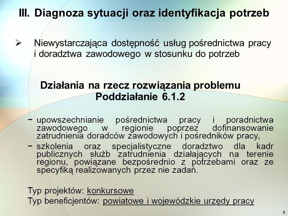 8 III. Diagnoza sytuacji oraz identyfikacja potrzeb  Niewystarczająca dostępność usług pośrednictwa pracy i doradztwa zawodowego w stosunku do potrze