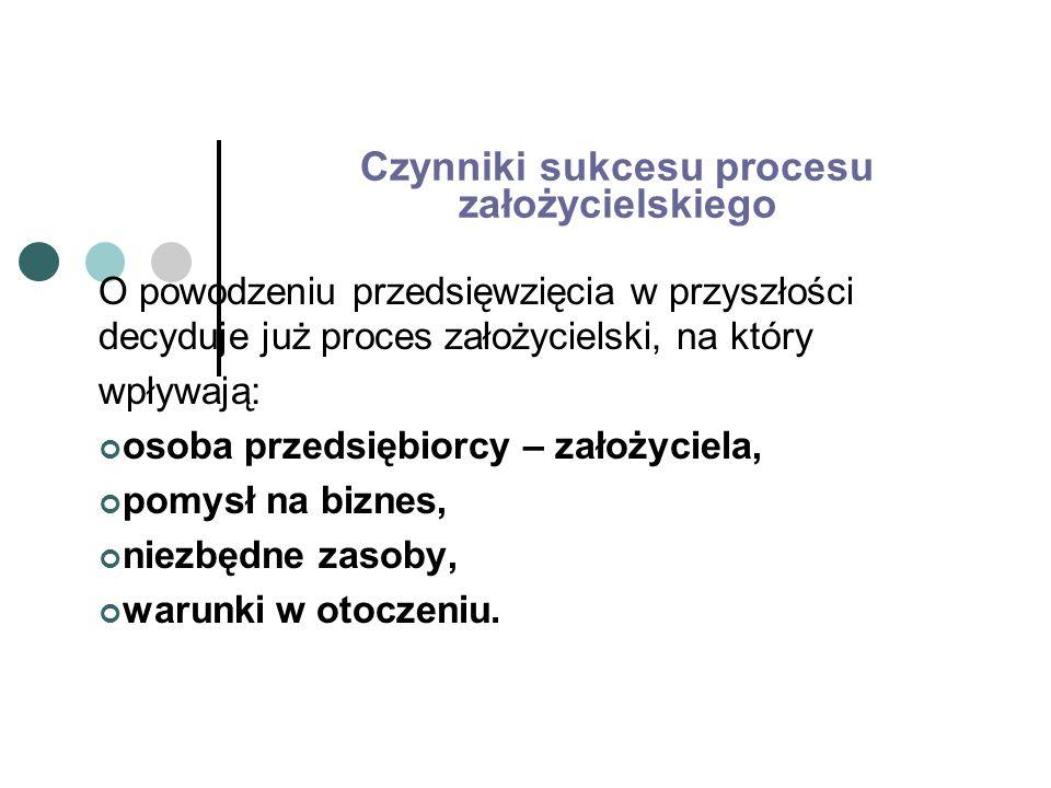 Osoba przedsiębiorcy - założyciela Z formalnego punktu widzenia w polskich warunkach gospodarowania przedsiębiorcą może zostać każdy (osoba pełnoletnia) – wymagane jest jedynie przestrzeganie określonych przepisów prawa.
