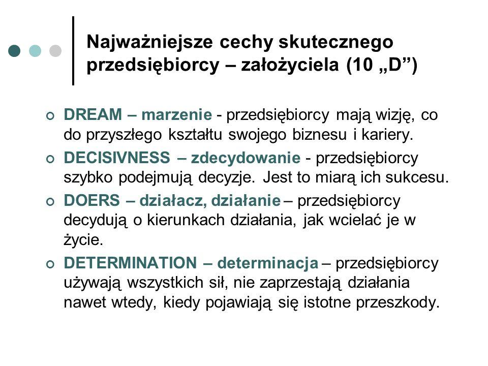 """Najważniejsze cechy skutecznego przedsiębiorcy – założyciela (10 """"D ) DREAM – marzenie - przedsiębiorcy mają wizję, co do przyszłego kształtu swojego biznesu i kariery."""