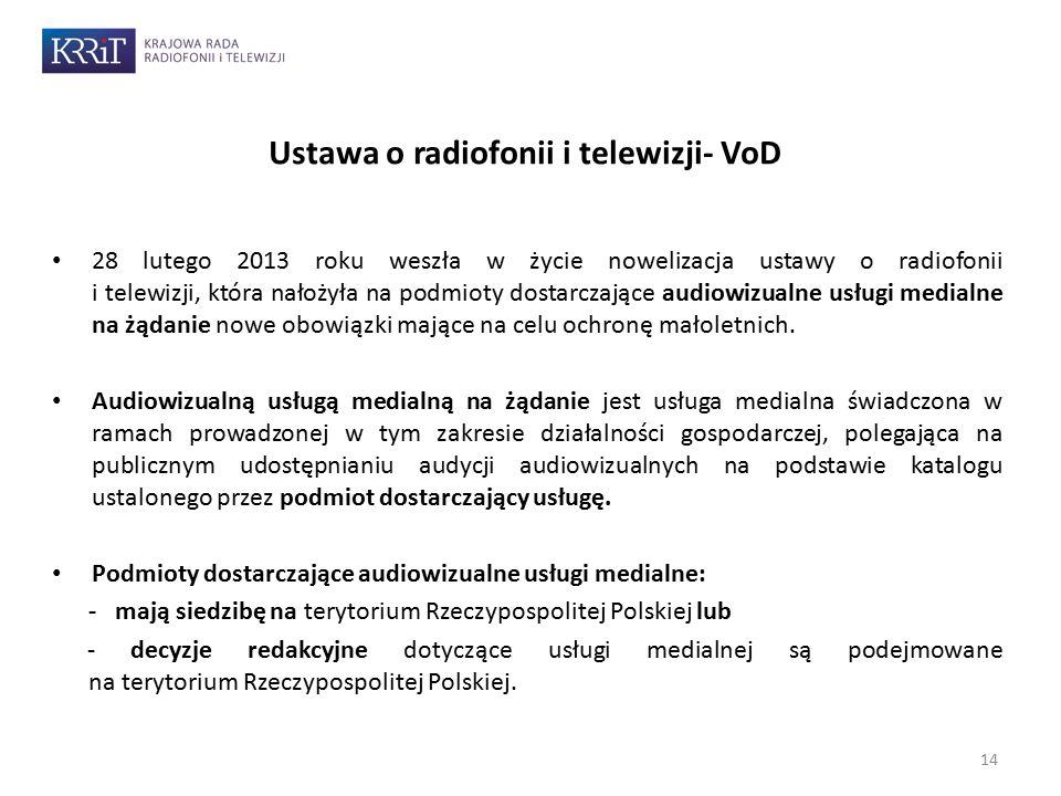 14 28 lutego 2013 roku weszła w życie nowelizacja ustawy o radiofonii i telewizji, która nałożyła na podmioty dostarczające audiowizualne usługi medialne na żądanie nowe obowiązki mające na celu ochronę małoletnich.