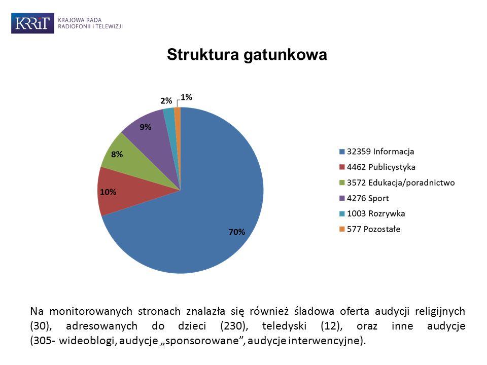 5 Media społecznościowe - liczba lajków na profilu facebooka Wszystkie monitorowane strony (oprócz jednej) posiadały profile na portalu społecznościowym facebook.pl.