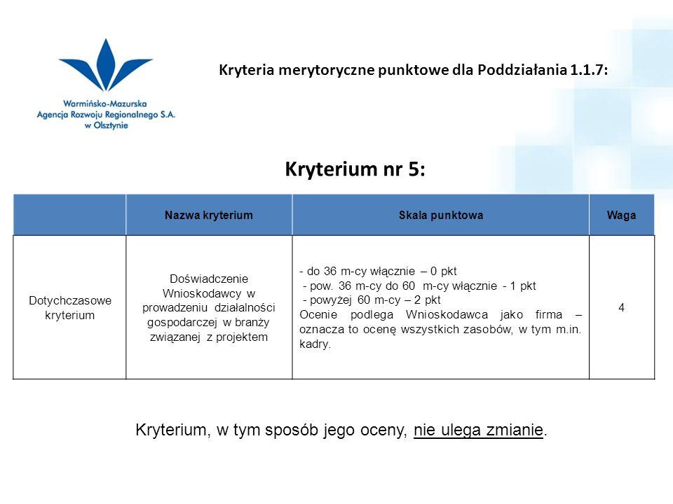 Kryteria merytoryczne punktowe dla Poddziałania 1.1.7: Kryterium nr 5: Nazwa kryteriumSkala punktowaWaga Dotychczasowe kryterium Doświadczenie Wnioskodawcy w prowadzeniu działalności gospodarczej w branży związanej z projektem - do 36 m-cy włącznie – 0 pkt - pow.