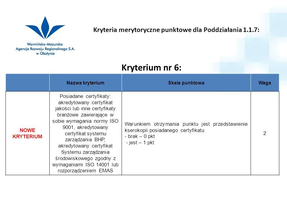 Kryteria merytoryczne punktowe dla Poddziałania 1.1.7: Kryterium nr 6: Nazwa kryteriumSkala punktowaWaga NOWE KRYTERIUM Posiadane certyfikaty: akredytowany certyfikat jakości lub inne certyfikaty branżowe zawierające w sobie wymagania normy ISO 9001, akredytowany certyfikat systemu zarządzania BHP, akredytowany certyfikat Systemu zarządzania środowiskowego zgodny z wymaganiami ISO 14001 lub rozporządzeniem EMAS Warunkiem otrzymania punktu jest przedstawienie kserokopii posiadanego certyfikatu - brak – 0 pkt - jest – 1 pkt 2