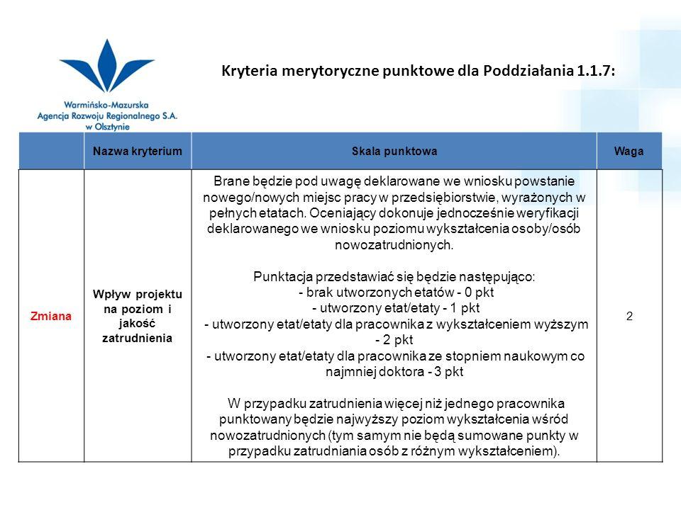 Nazwa kryteriumSkala punktowaWaga Zmiana Wpływ projektu na poziom i jakość zatrudnienia Brane będzie pod uwagę deklarowane we wniosku powstanie nowego/nowych miejsc pracy w przedsiębiorstwie, wyrażonych w pełnych etatach.