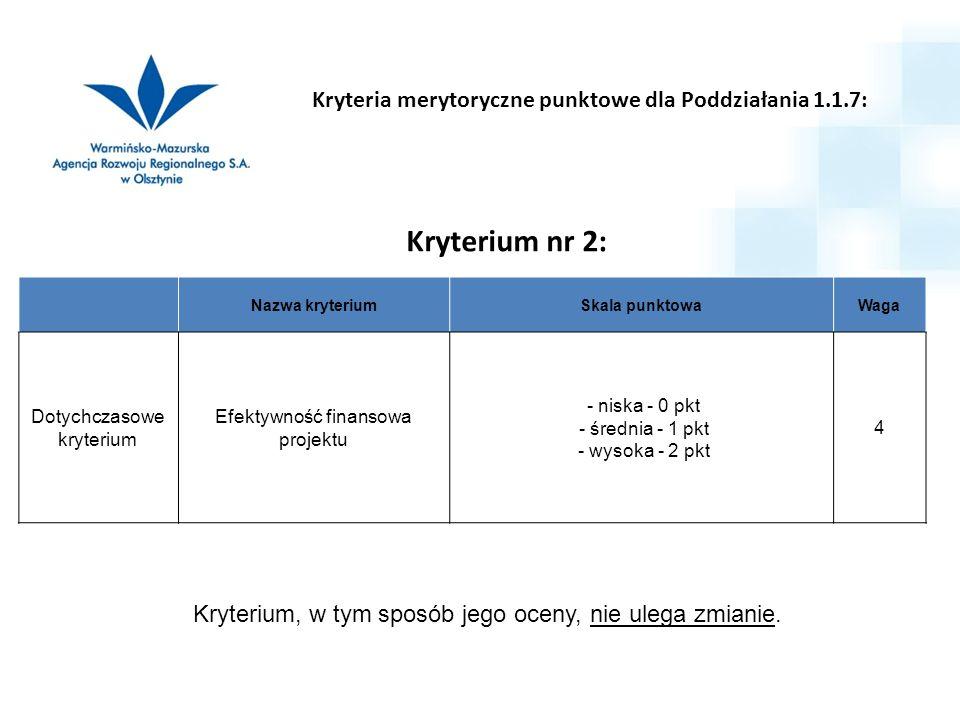 Kryterium nr 3: Nazwa kryteriumSkala punktowaWaga Dotychczasowe kryterium Projekt zakłada wdrożenie technologii znanej i stosowanej w regionie - > 60 m-cy - 0 pkt - 60 - 48 m-cy – 1 pkt - < 48 - 36 m-cy – 2 pkt - < 36 - 24 m-cy – 3 pkt - < 24 - 12 m-cy – 4 pkt - < 12 m-cy – 5 pkt 4 Kryteria merytoryczne punktowe dla Poddziałania 1.1.7: