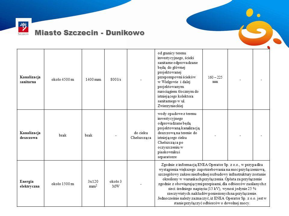 Miasto Szczecin - Dunikowo Kanalizacja sanitarna około 4500 m1400 mm800 l/s- od granicy terenu inwestycyjnego, ścieki sanitarne odprowadzane będą do głównej projektowanej przepompowni ścieków w Wielgowie i dalej projektowanym rurociągiem tłocznym do istniejącego kolektora sanitarnego w ul.