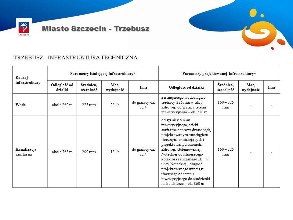 Miasto Szczecin - Trzebusz Kanalizacja deszczowa brak - do cieku Chełszcząca wody opadowe z terenu inwestycyjnego odprowadzane będą projektowaną kanalizacją deszczową na terenie do istniejących cieków Żołnierska Struga i Chełszcząca po oczyszczeniu w piaskowniku i separatorze 160 – 225 mm -- Energia elektryczna w granicach terenu inwestycyjnego 3x70 mm 2 2,5-3 MW (łączna moc z inwestycją przy ul.
