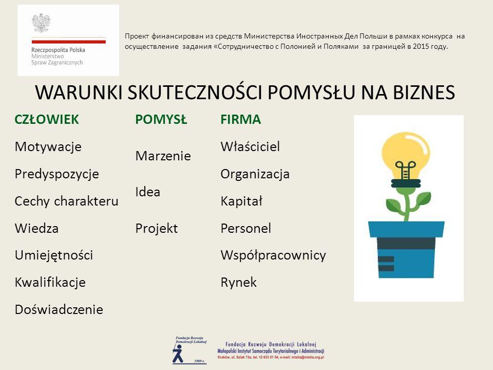 WARUNKI SKUTECZNOŚCI POMYSŁU NA BIZNES Проект финансирован из средств Министерства Иностранных Дел Польши в рамках конкурса на осуществление задания «Сотрудничество с Полонией и Поляками за границей в 2015 году.