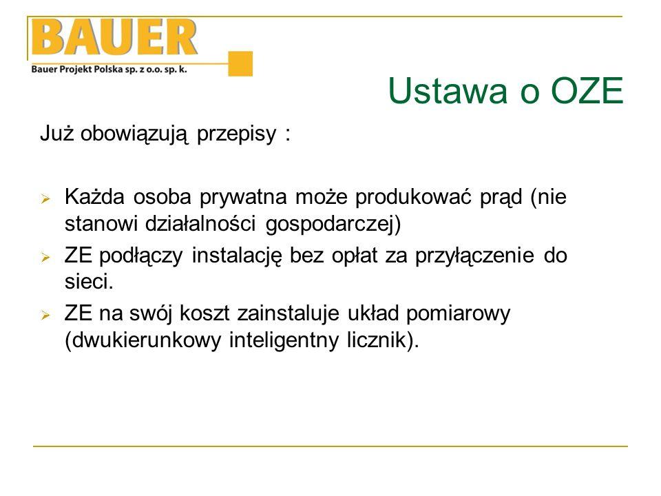 Ustawa o OZE Już obowiązują przepisy :  Każda osoba prywatna może produkować prąd (nie stanowi działalności gospodarczej)  ZE podłączy instalację bez opłat za przyłączenie do sieci.
