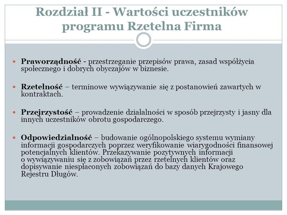 Rozdział II - Wartości uczestników programu Rzetelna Firma Praworządność - przestrzeganie przepisów prawa, zasad współżycia społecznego i dobrych obyc