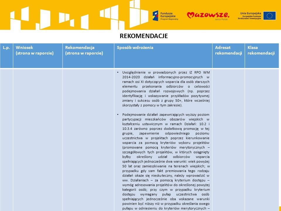 REKOMENDACJE L.p.Wniosek (strona w raporcie) Rekomendacja (strona w raporcie) Sposób wdrożeniaAdresat rekomendacji Klasa rekomendacji Uwzględnienie w prowadzonych przez IZ RPO WM 2014-2020 działań informacyjno-promocyjnych w ramach osi XI dotyczących wsparcia dla osób starszych elementu przekonania odbiorców o celowości podejmowania działań rozwojowych (np.