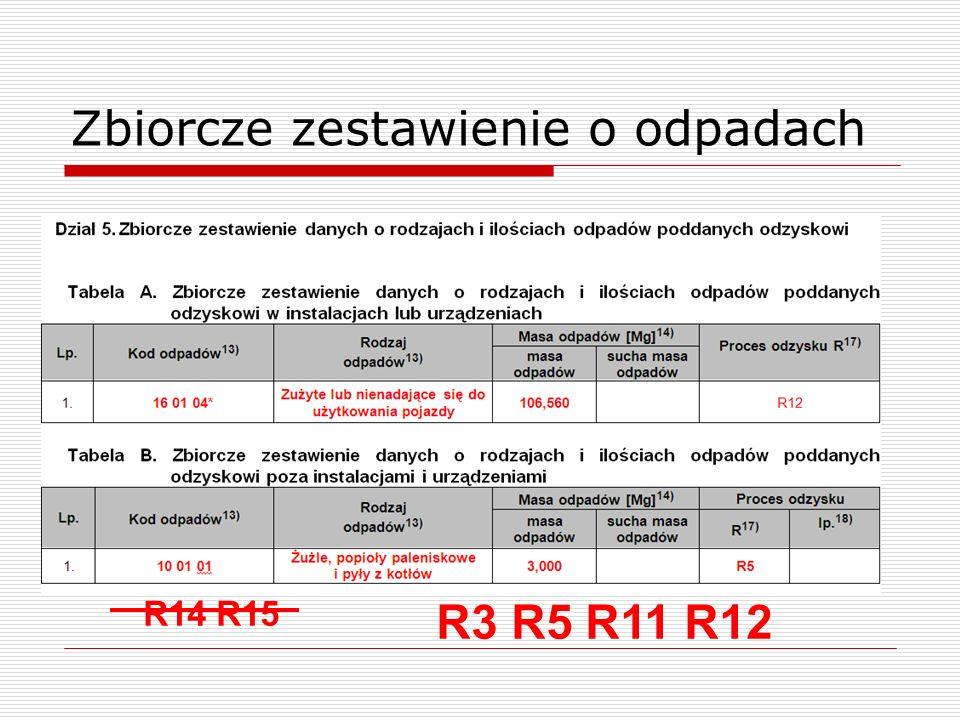 R14 R15 R3 R5 R11 R12