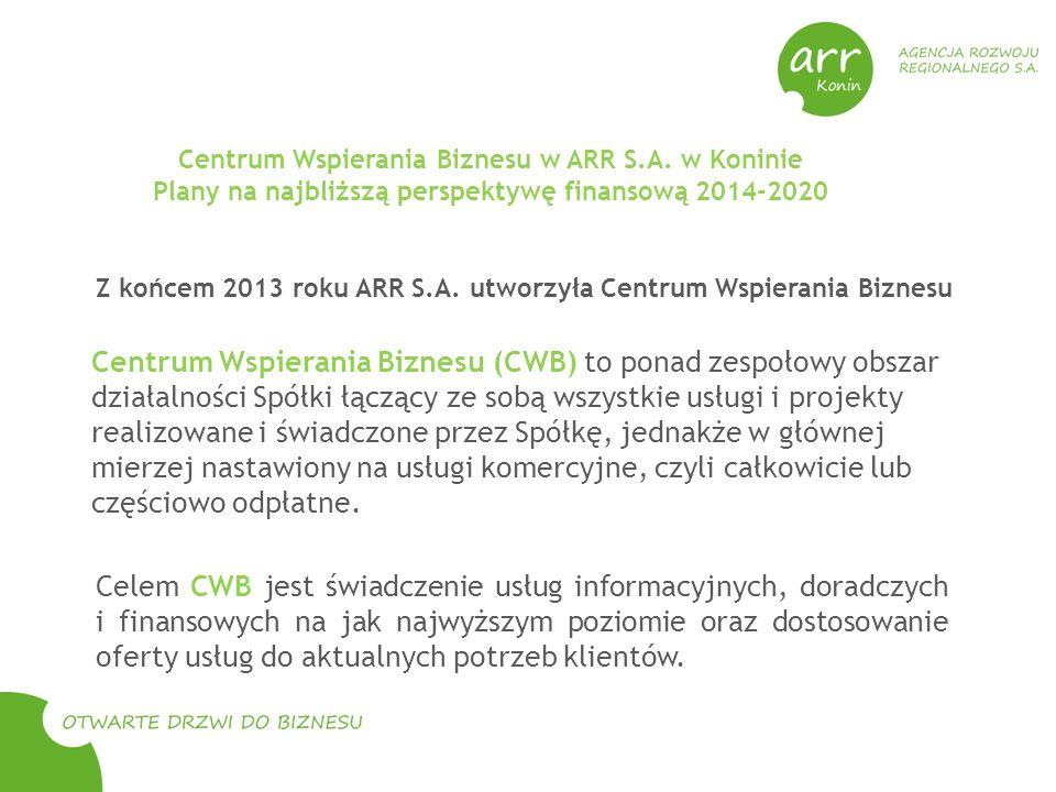 Oferta pożyczek w ramach Inicjatywy Minimalna kwota pożyczki to 10 000 zł Max.