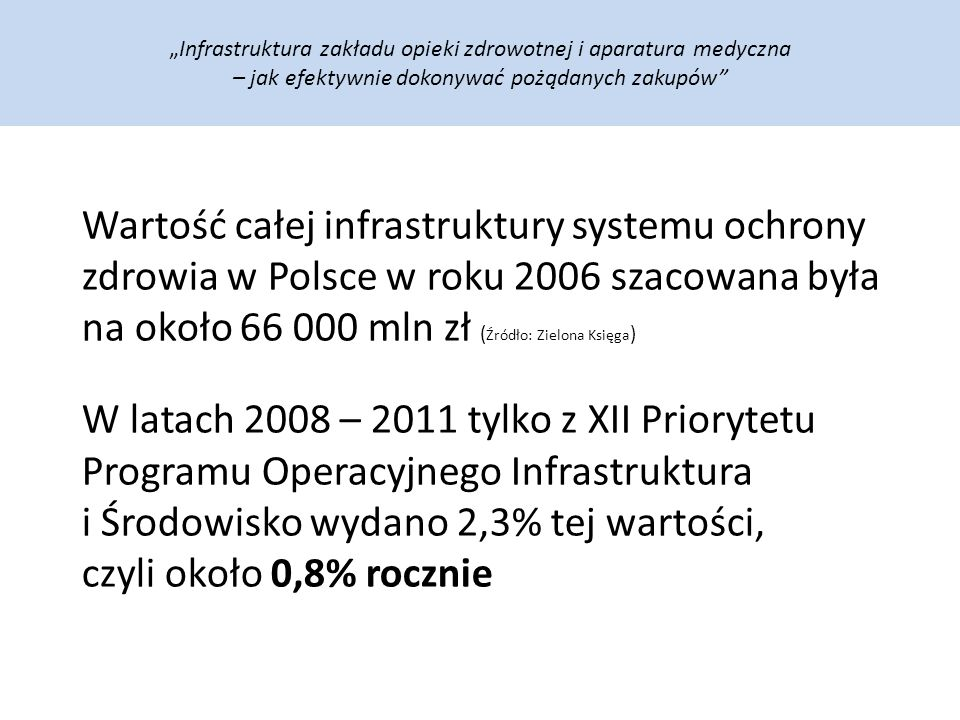 """""""Infrastruktura zakładu opieki zdrowotnej i aparatura medyczna – jak efektywnie dokonywać pożądanych zakupów Wartość całej infrastruktury systemu ochrony zdrowia w Polsce w roku 2006 szacowana była na około 66 000 mln zł ( Źródło: Zielona Księga ) W latach 2008 – 2011 tylko z XII Priorytetu Programu Operacyjnego Infrastruktura i Środowisko wydano 2,3% tej wartości, czyli około 0,8% rocznie"""
