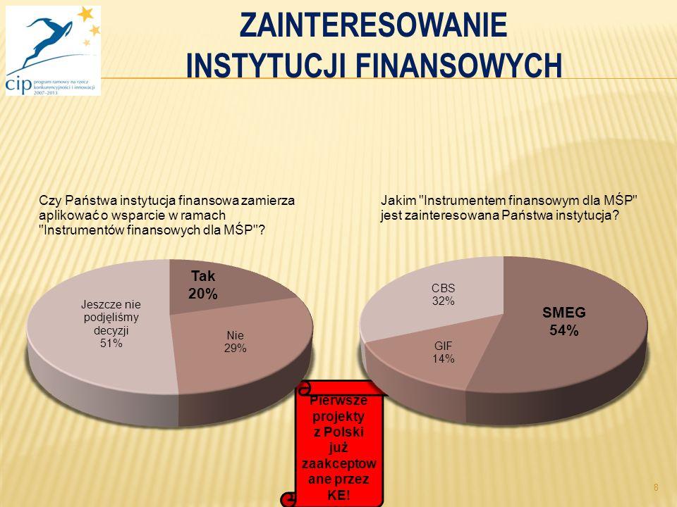 8 ZAINTERESOWANIE INSTYTUCJI FINANSOWYCH Pierwsze projekty z Polski już zaakceptow ane przez KE!
