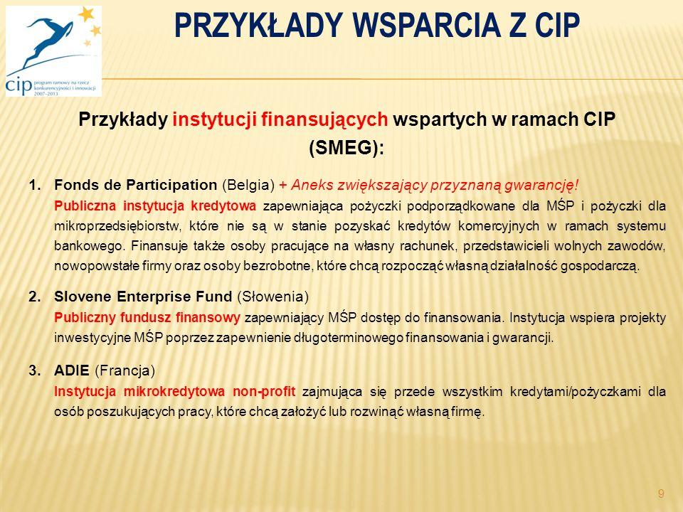 9 Przykłady instytucji finansujących wspartych w ramach CIP (SMEG): 1.Fonds de Participation (Belgia) + Aneks zwiększający przyznaną gwarancję.