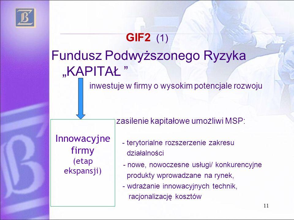 """GIF2 (1) Fundusz Podwyższonego Ryzyka """"KAPITAŁ inwestuje w firmy o wysokim potencjale rozwoju zasilenie kapitałowe umożliwi MSP: - terytorialne rozszerzenie zakresu działalności - nowe, nowoczesne usługi/ konkurencyjne produkty wprowadzane na rynek, - wdrażanie innowacyjnych technik, racjonalizację kosztów 11 Innowacyjne firmy (etap ekspansji)"""
