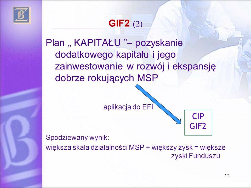 """GIF2 (2) Plan """" KAPITAŁU – pozyskanie dodatkowego kapitału i jego zainwestowanie w rozwój i ekspansję dobrze rokujących MSP aplikacja do EFI Spodziewany wynik: większa skala działalności MSP + większy zysk = większe zyski Funduszu 12 CIP GIF2"""