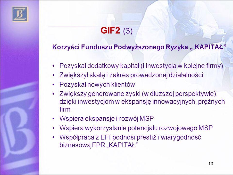 """GIF2 (3) Korzyści Funduszu Podwyższonego Ryzyka """" KAPITAŁ Pozyskał dodatkowy kapitał (i inwestycja w kolejne firmy) Zwiększył skalę i zakres prowadzonej działalności Pozyskał nowych klientów Zwiększy generowane zyski (w dłuższej perspektywie), dzięki inwestycjom w ekspansję innowacyjnych, prężnych firm Wspiera ekspansję i rozwój MSP Wspiera wykorzystanie potencjału rozwojowego MSP Współpraca z EFI podnosi prestiż i wiarygodność biznesową FPR """"KAPITAŁ 13"""