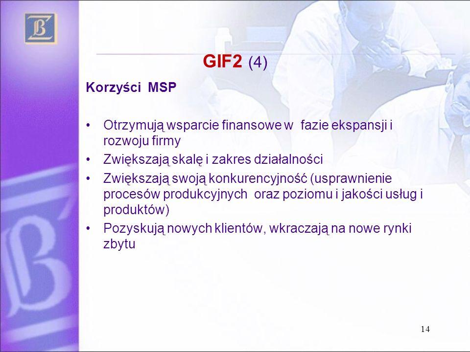 GIF2 (4) Korzyści MSP Otrzymują wsparcie finansowe w fazie ekspansji i rozwoju firmy Zwiększają skalę i zakres działalności Zwiększają swoją konkurencyjność (usprawnienie procesów produkcyjnych oraz poziomu i jakości usług i produktów) Pozyskują nowych klientów, wkraczają na nowe rynki zbytu 14