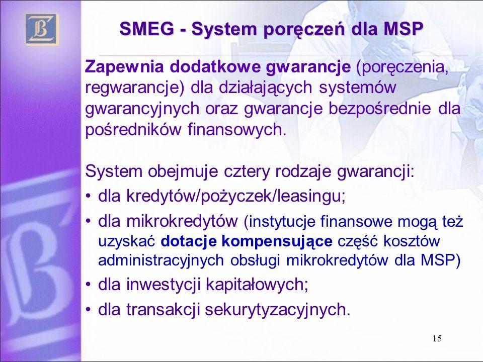 15 SMEG - System poręczeń dla MSP Zapewnia dodatkowe gwarancje (poręczenia, regwarancje) dla działających systemów gwarancyjnych oraz gwarancje bezpośrednie dla pośredników finansowych.