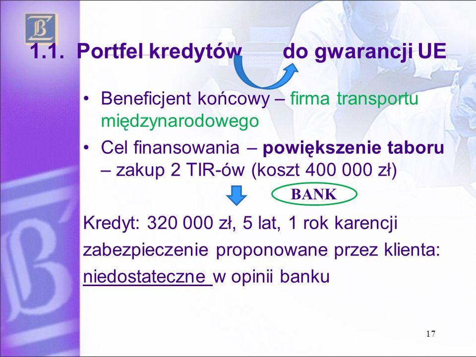 1.1. Portfel kredytów do gwarancji UE Beneficjent końcowy – firma transportu międzynarodowego Cel finansowania – powiększenie taboru – zakup 2 TIR-ów