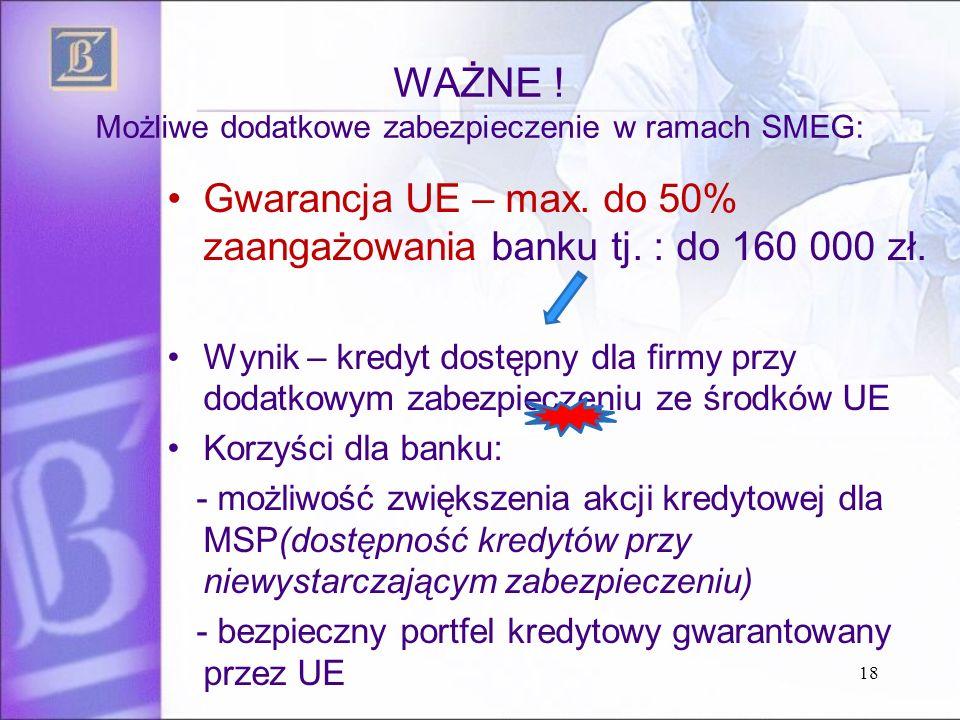 WAŻNE . Możliwe dodatkowe zabezpieczenie w ramach SMEG: Gwarancja UE – max.
