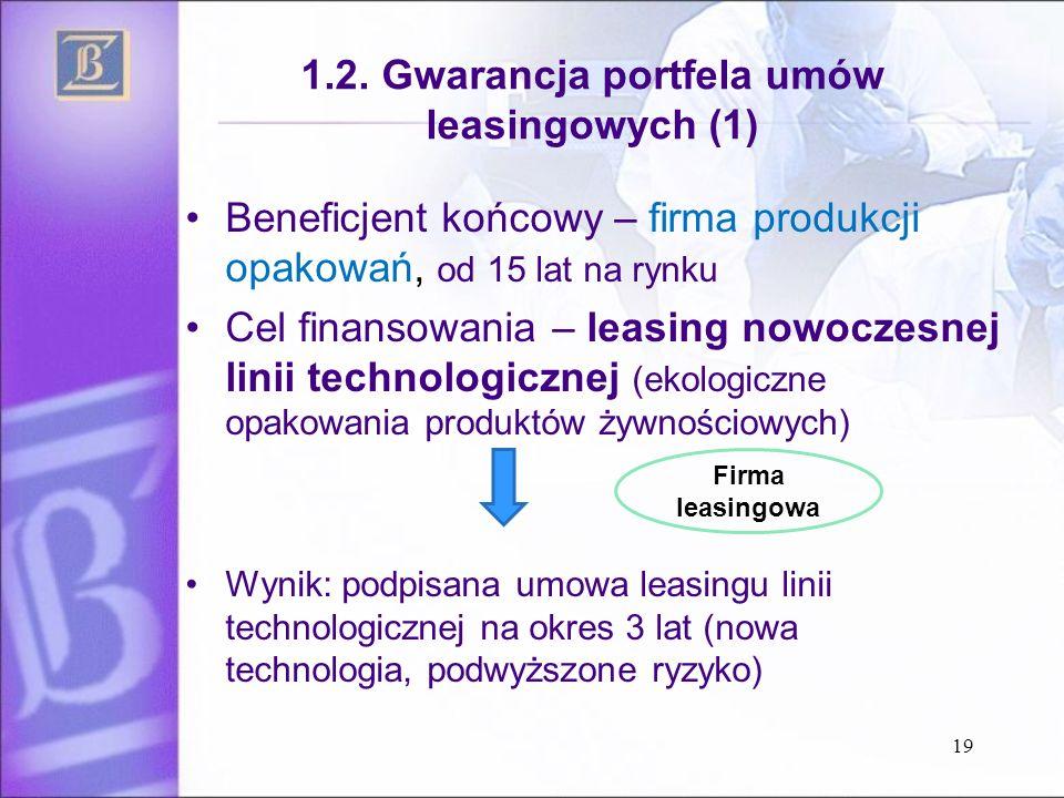1.2. Gwarancja portfela umów leasingowych (1) Beneficjent końcowy – firma produkcji opakowań, od 15 lat na rynku Cel finansowania – leasing nowoczesne