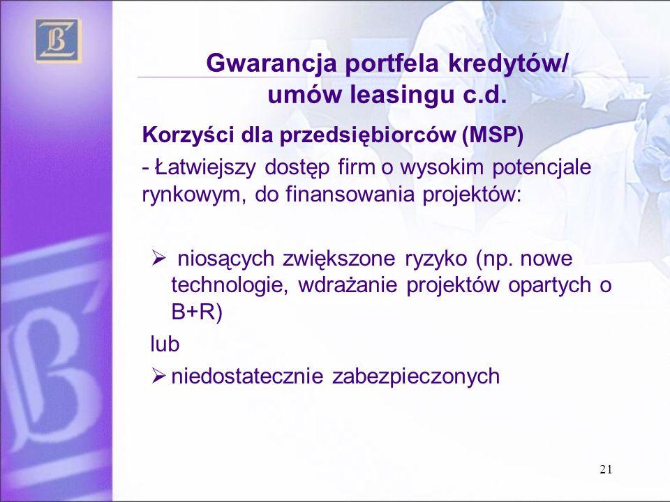 Gwarancja portfela kredytów/ umów leasingu c.d.