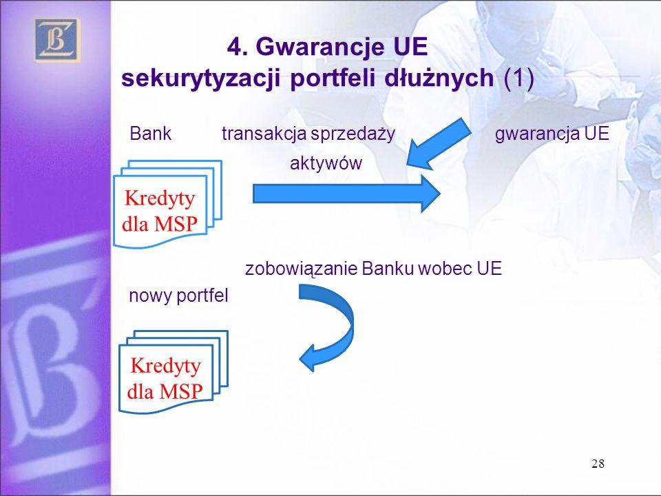 4. Gwarancje UE sekurytyzacji portfeli dłużnych (1) Bank transakcja sprzedaży gwarancja UE aktywów zobowiązanie Banku wobec UE nowy portfel 28 Kredyty