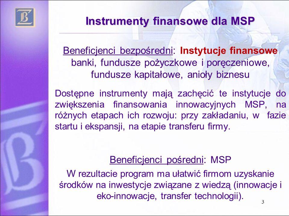 3 Instrumenty finansowe dla MSP Beneficjenci bezpośredni: Instytucje finansowe banki, fundusze pożyczkowe i poręczeniowe, fundusze kapitałowe, anioły biznesu Dostępne instrumenty mają zachęcić te instytucje do zwiększenia finansowania innowacyjnych MSP, na różnych etapach ich rozwoju: przy zakładaniu, w fazie startu i ekspansji, na etapie transferu firmy.