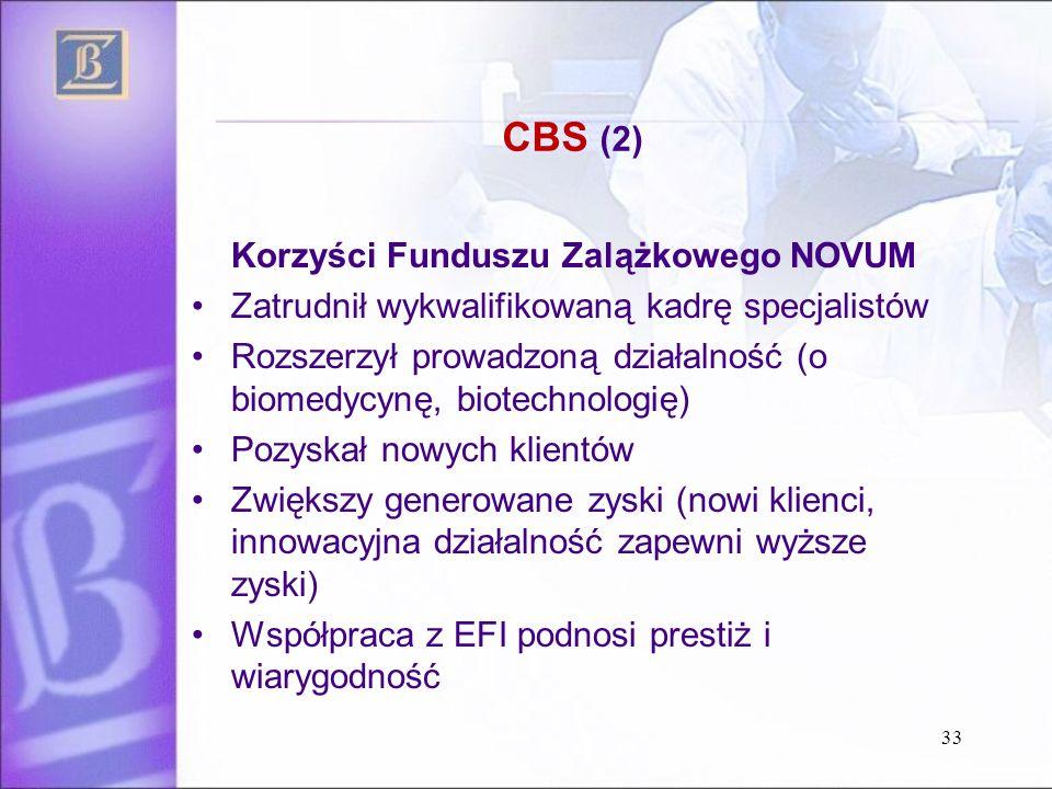 CBS (2) Korzyści Funduszu Zalążkowego NOVUM Zatrudnił wykwalifikowaną kadrę specjalistów Rozszerzył prowadzoną działalność (o biomedycynę, biotechnologię) Pozyskał nowych klientów Zwiększy generowane zyski (nowi klienci, innowacyjna działalność zapewni wyższe zyski) Współpraca z EFI podnosi prestiż i wiarygodność 33