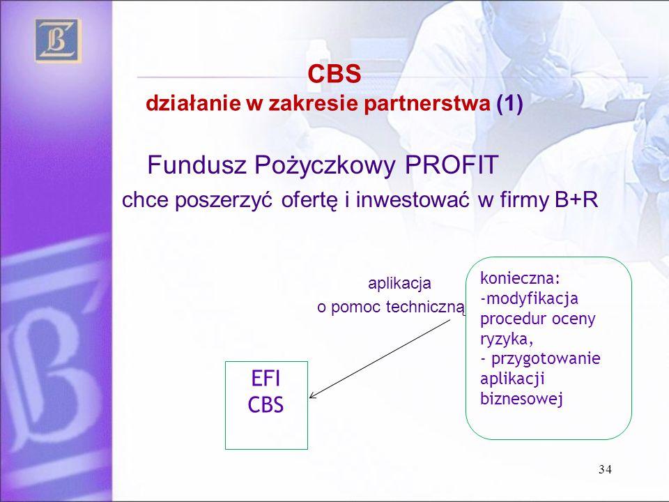 CBS działanie w zakresie partnerstwa (1) Fundusz Pożyczkowy PROFIT chce poszerzyć ofertę i inwestować w firmy B+R aplikacja o pomoc techniczną 34 konieczna: -modyfikacja procedur oceny ryzyka, - przygotowanie aplikacji biznesowej EFI CBS