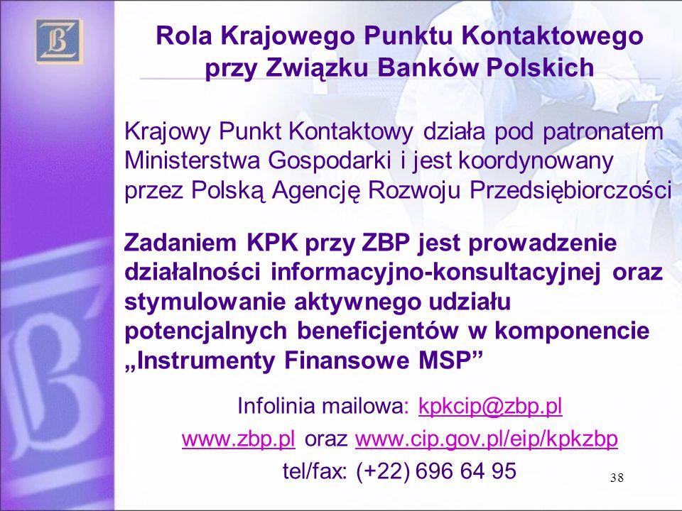 """Rola Krajowego Punktu Kontaktowego przy Związku Banków Polskich Krajowy Punkt Kontaktowy działa pod patronatem Ministerstwa Gospodarki i jest koordynowany przez Polską Agencję Rozwoju Przedsiębiorczości Zadaniem KPK przy ZBP jest prowadzenie działalności informacyjno-konsultacyjnej oraz stymulowanie aktywnego udziału potencjalnych beneficjentów w komponencie """"Instrumenty Finansowe MSP Infolinia mailowa: kpkcip@zbp.plkpkcip@zbp.pl www.zbp.plwww.zbp.pl oraz www.cip.gov.pl/eip/kpkzbpwww.cip.gov.pl/eip/kpkzbp tel/fax: (+22) 696 64 95 38"""