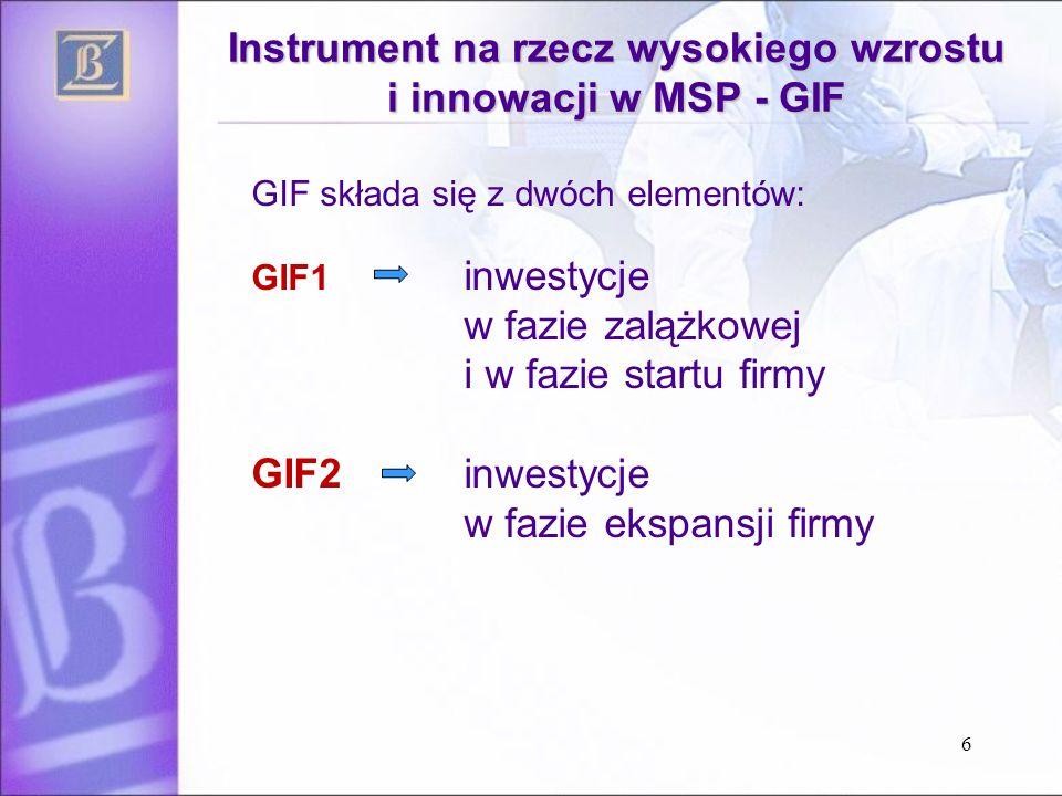6 Instrument na rzecz wysokiego wzrostu i innowacji w MSP - GIF GIF składa się z dwóch elementów: GIF1 inwestycje w fazie zalążkowej i w fazie startu firmy GIF2inwestycje w fazie ekspansji firmy