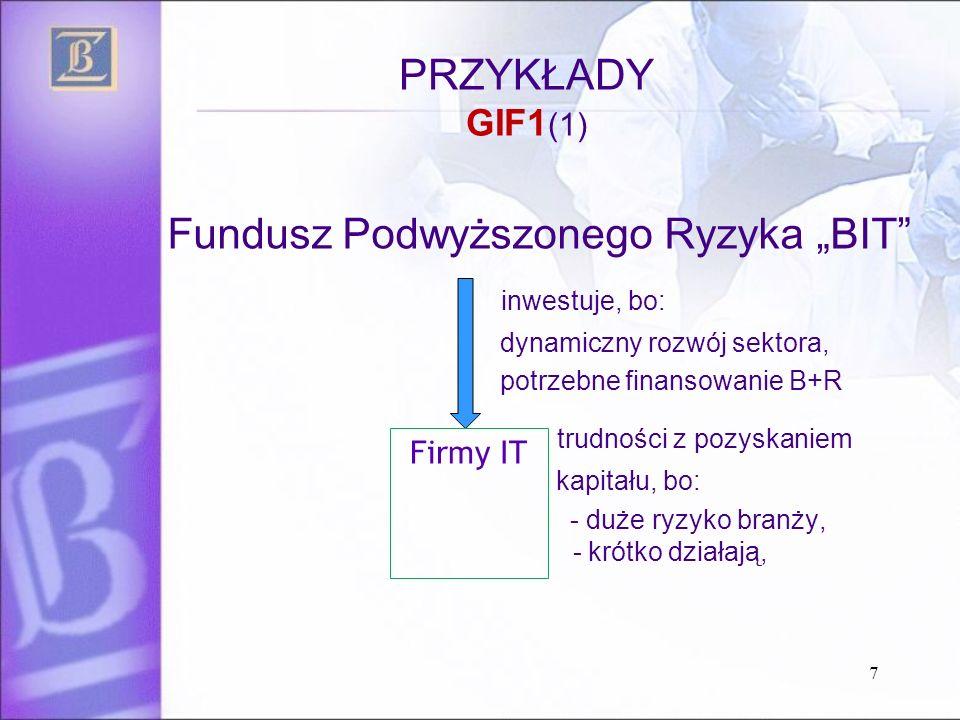 """PRZYKŁADY GIF1 (1) Fundusz Podwyższonego Ryzyka """"BIT inwestuje, bo: dynamiczny rozwój sektora, potrzebne finansowanie B+R trudności z pozyskaniem kapitału, bo: - duże ryzyko branży, - krótko działają, 7 Firmy IT"""