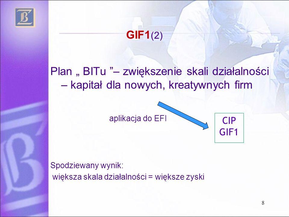 """GIF1 (2) Plan """" BITu – zwiększenie skali działalności – kapitał dla nowych, kreatywnych firm aplikacja do EFI Spodziewany wynik: większa skala działalności = większe zyski 8 CIP GIF1"""