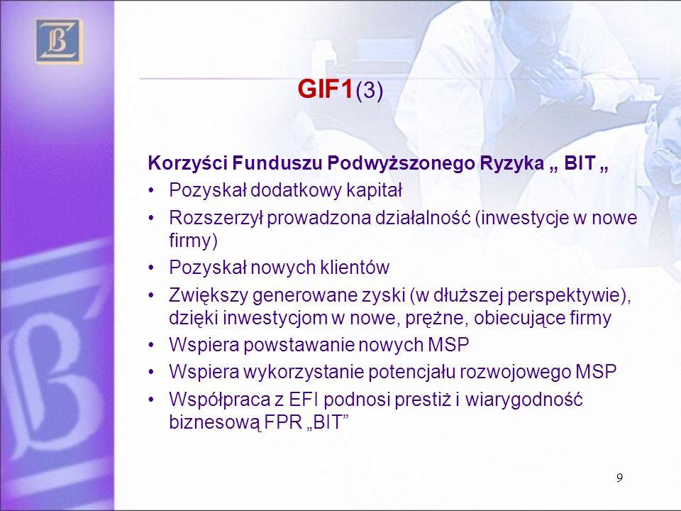 """GIF1 (3) Korzyści Funduszu Podwyższonego Ryzyka """" BIT """" Pozyskał dodatkowy kapitał Rozszerzył prowadzona działalność (inwestycje w nowe firmy) Pozyskał nowych klientów Zwiększy generowane zyski (w dłuższej perspektywie), dzięki inwestycjom w nowe, prężne, obiecujące firmy Wspiera powstawanie nowych MSP Wspiera wykorzystanie potencjału rozwojowego MSP Współpraca z EFI podnosi prestiż i wiarygodność biznesową FPR """"BIT 9"""
