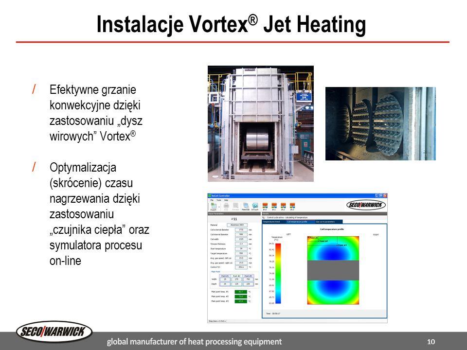 """10 Instalacje Vortex ® Jet Heating / Efektywne grzanie konwekcyjne dzięki zastosowaniu """"dysz wirowych Vortex ® / Optymalizacja (skrócenie) czasu nagrzewania dzięki zastosowaniu """"czujnika ciepła oraz symulatora procesu on-line"""