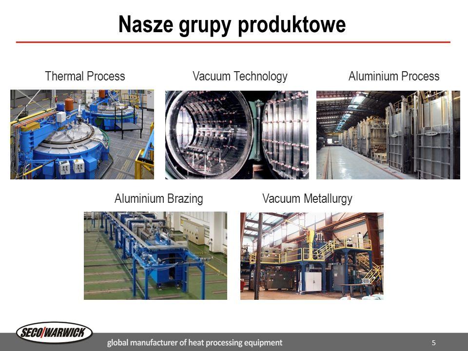 5 Thermal ProcessVacuum Technology Aluminium Brazing Aluminium Process Vacuum Metallurgy Nasze grupy produktowe
